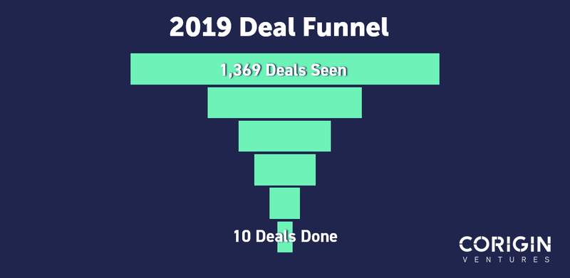 2019 Deal Funnel.png
